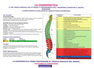 chiropratica-scanner1
