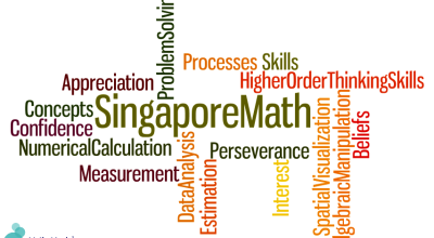 singapore-math-word-infographic3